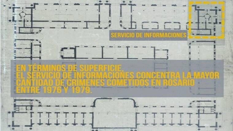 La arquitectura del crimen: edificios que hablan.