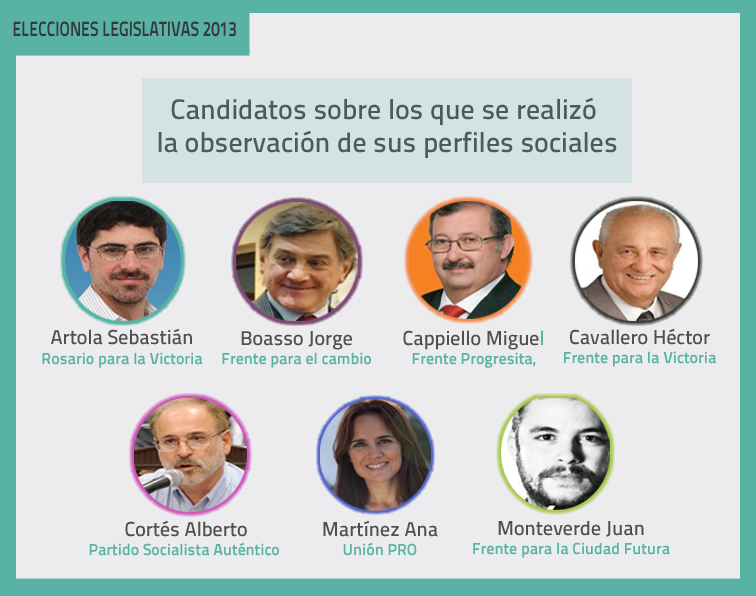 Informe de la comunicación política relativa a la campaña para concejales de la ciudad de Rosario en medios masivos y nuevos medios